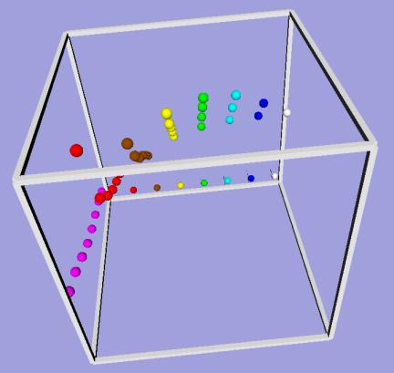 screenshot of spatial graph VRBI