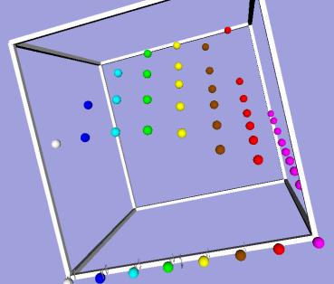 screenshot from spatial graph VRBI