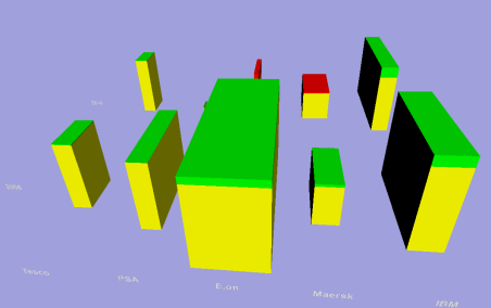 AnRep3D example