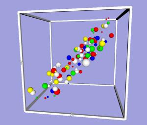 VRBI-box3d graph